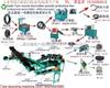 生产线胶粉生产设备-废旧轮胎的处理设备线